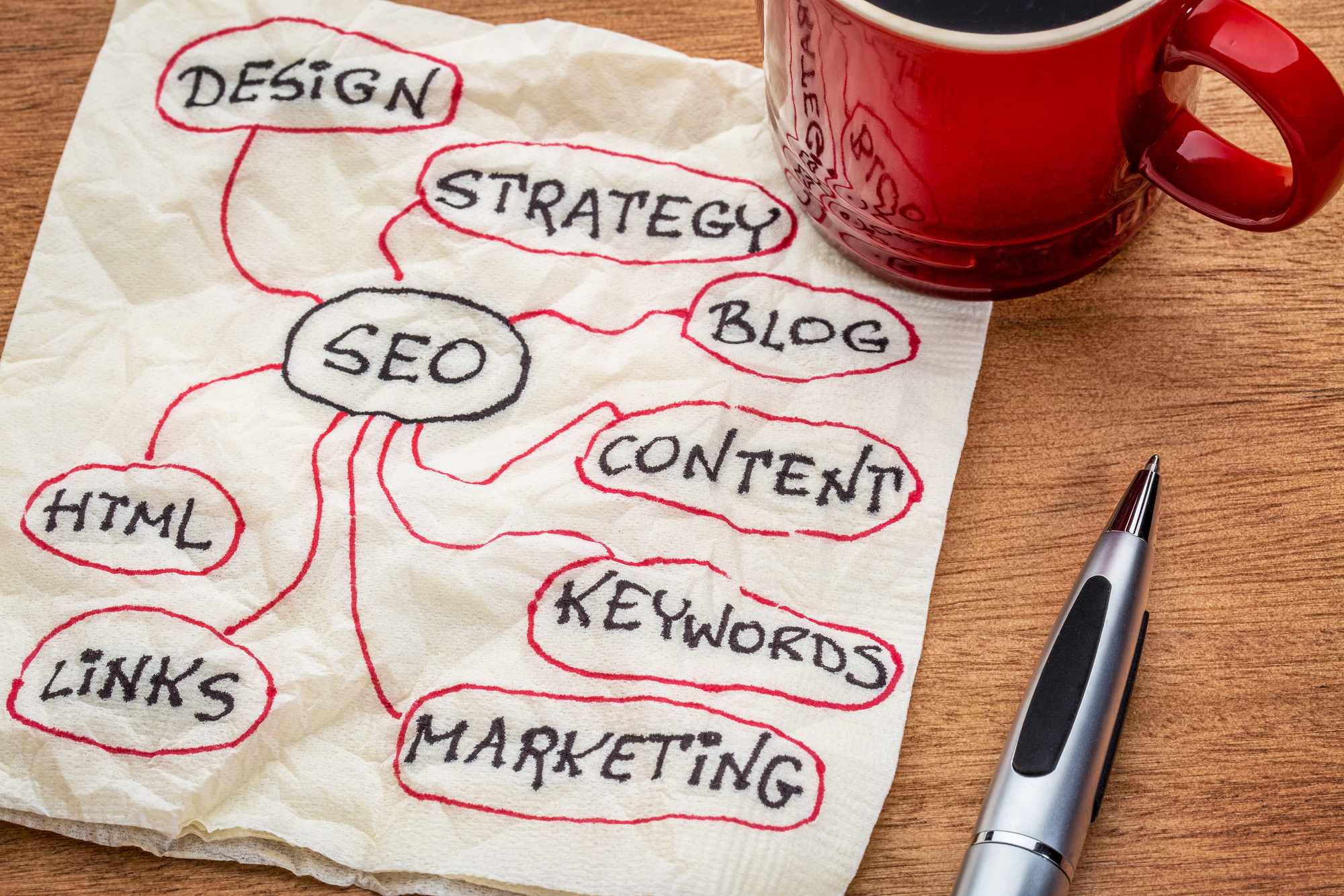 SEO Best Practices for 2018